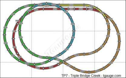 T gauge TP-7 Triple Bridge Creek Track Plan