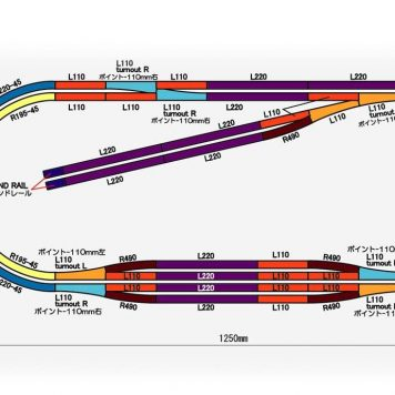Rokuhan Z Scale Track Plan L