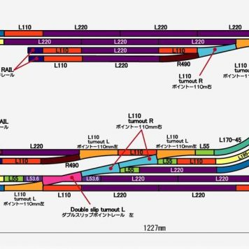 Rokuhan Z Scale Track Plan Y