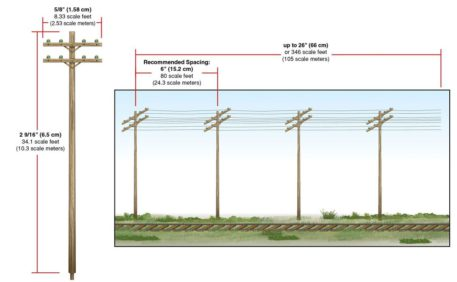 Woodland Scenics N Scale Double Crossbar Pre-Wired Poles US2251 Measurement