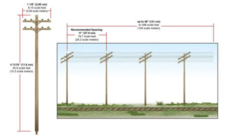 Woodland Scenics HO Scale Double Crossbar Pre-Wired Poles US2266 Measurements